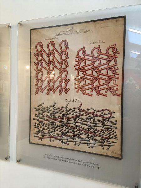Ausstellungsgestaltung im Esche Museum, Limbach-Oberfrohna, Sachsen